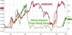 20190407-china_imports_yuan.png